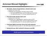 actiblizz-slide 2