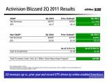 actiblizz-slide 4
