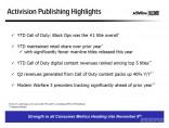 actiblizz-slide10