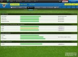 AFC_Wimbledon__Confidence