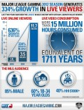 mlg_infographic_2012