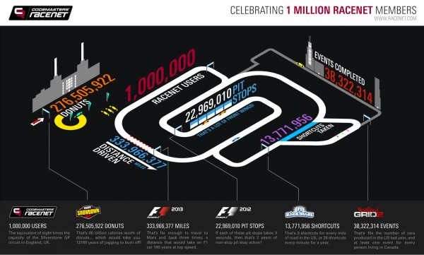 RaceNet-1million-Infographic