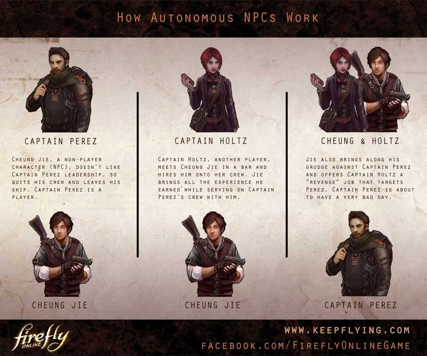 firefly_online_autonomous