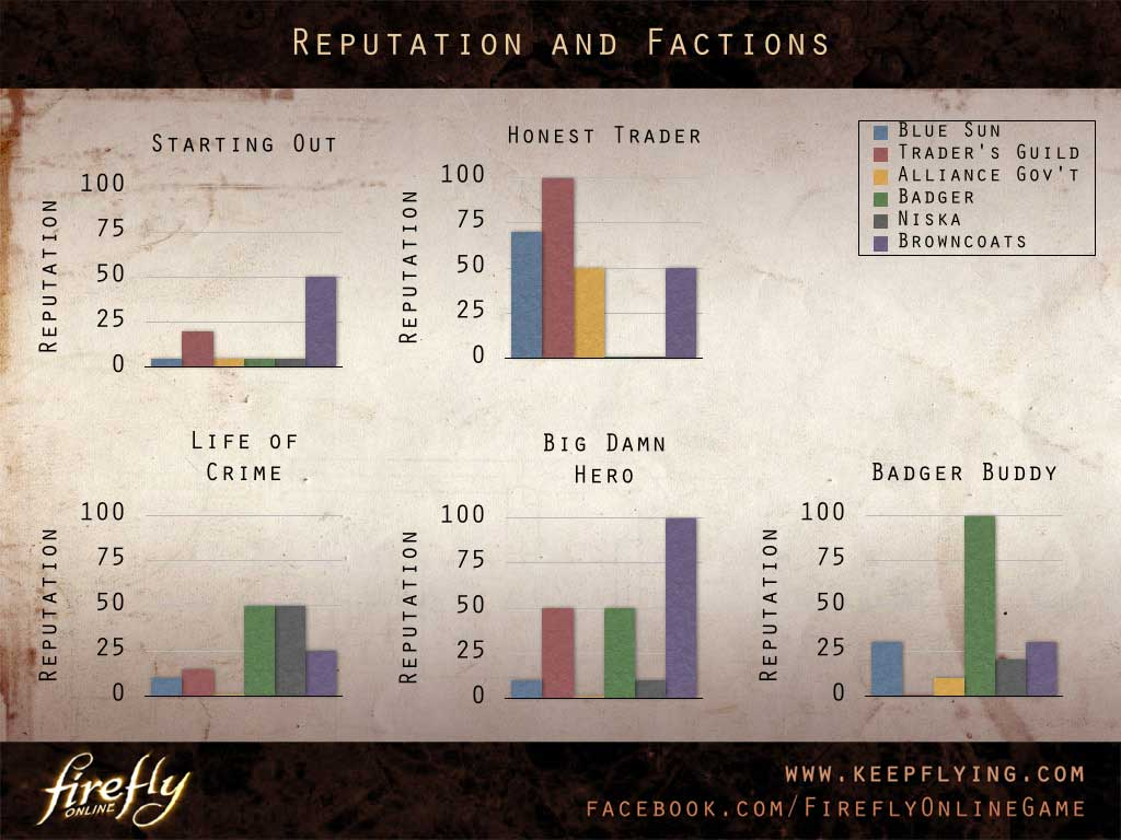 firefly_online_reputation