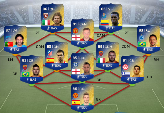 fifa_ultimate_team_gold
