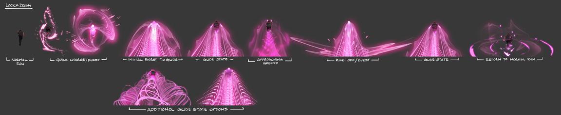 LaserDashStages