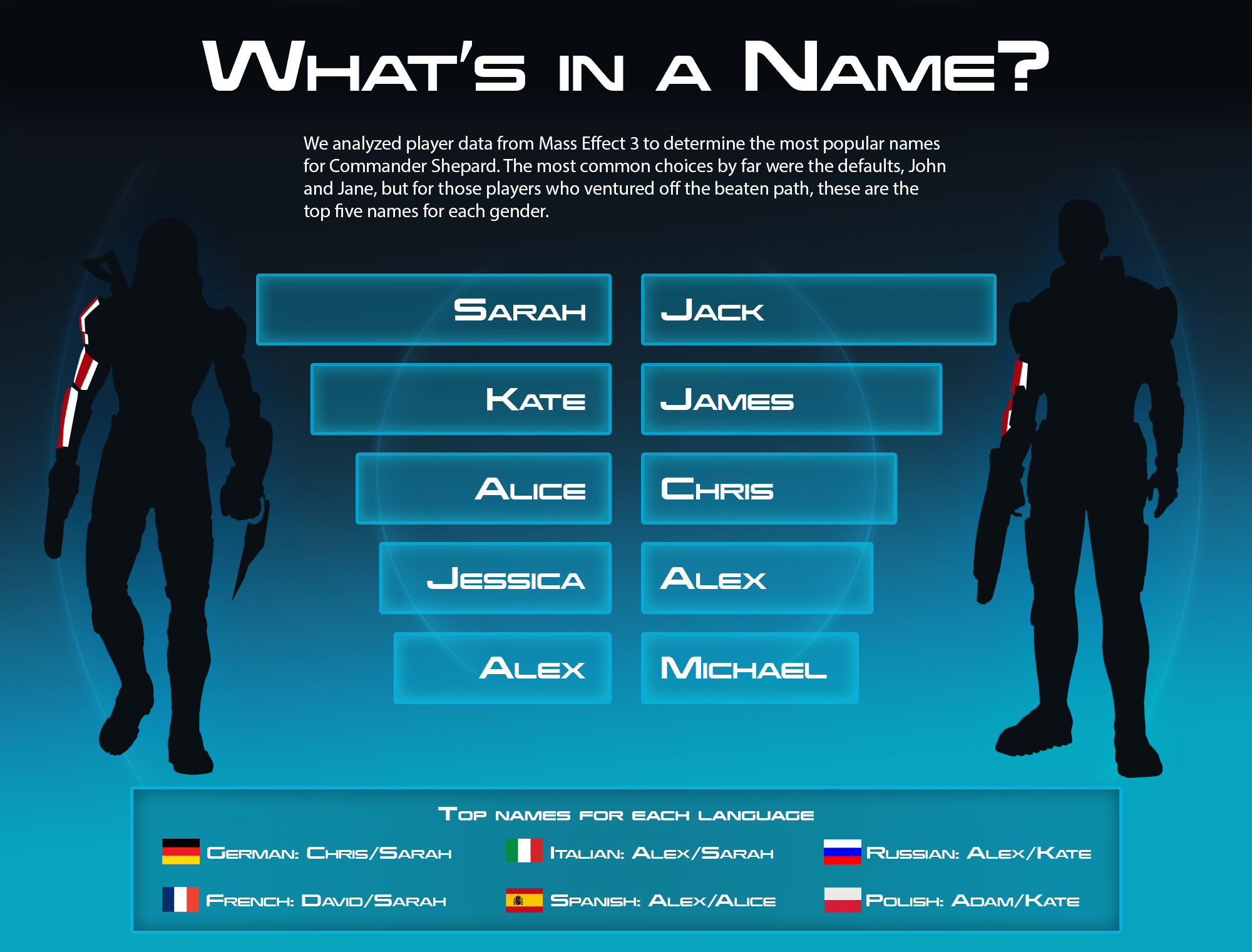 mass_effect_shepard_names