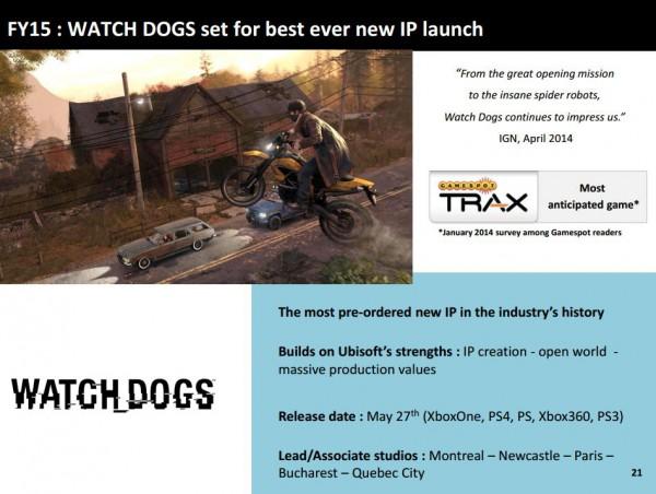 watch dogs pre-order bragging