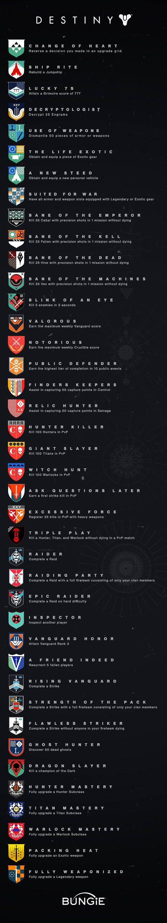 Destiny Achievements