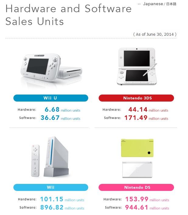 nintendo-hardware_latest_sales