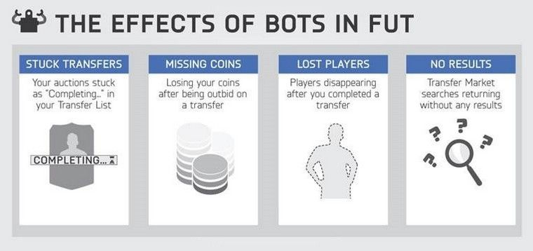 fut-coin-selling-effects