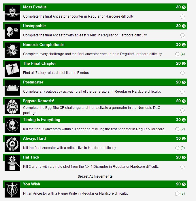 Here are your Call of Duty: Ghosts - Nemesis achievements - VG247
