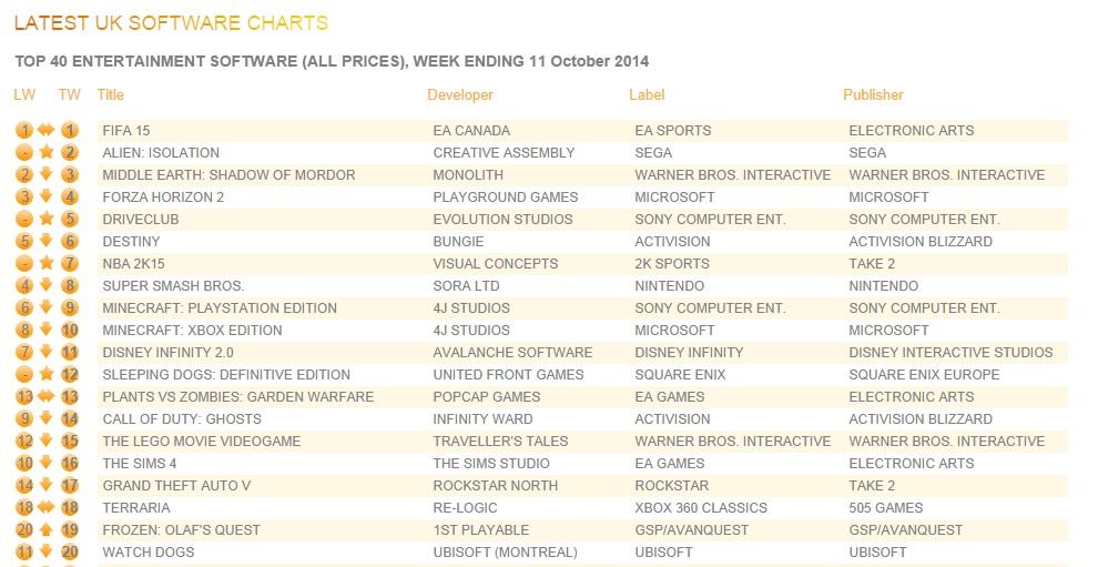 charts_uk_Oct_13_2014