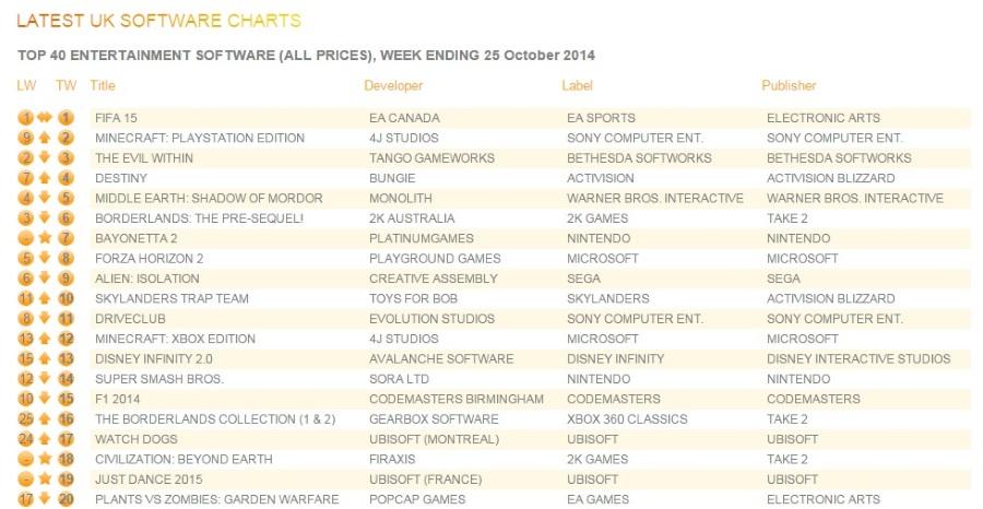 uk_charts_Oct27_2014