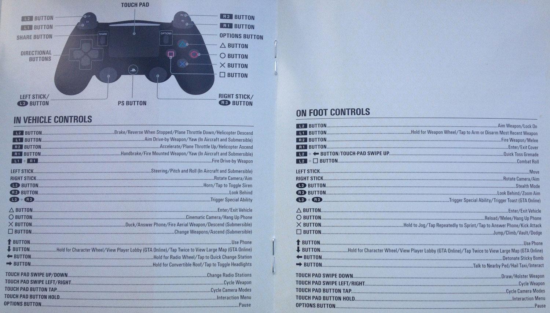 GTA 5 guide: PS4 controls - VG247