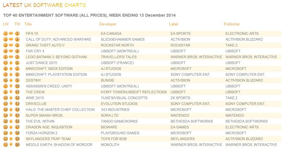 uk_charts_dec_14_2014