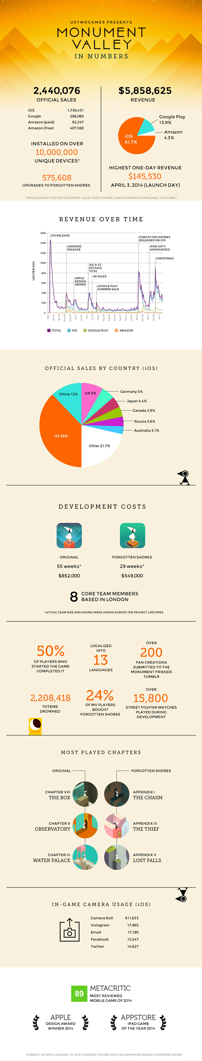 monument_valley_infographic