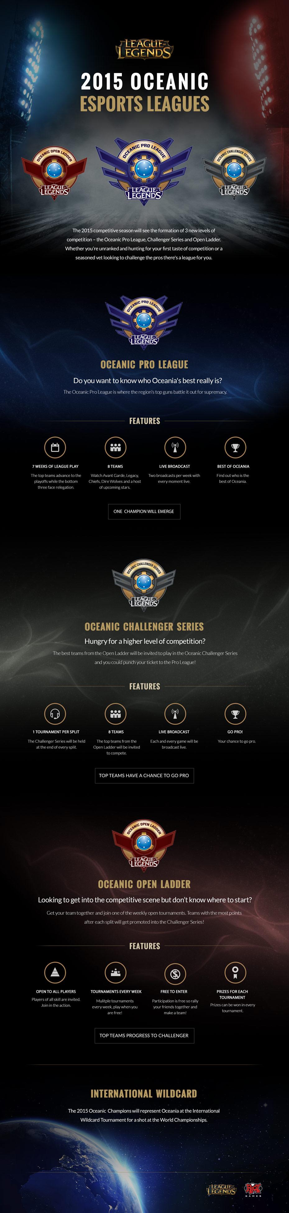 league_of_legends_oceania_