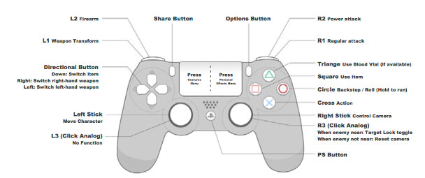bloodborne_guide_walkthrough_controls