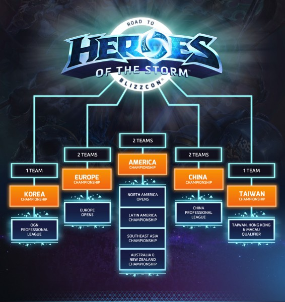 Heroes_of_the_Storm_Road_to_BlizzCon_2015