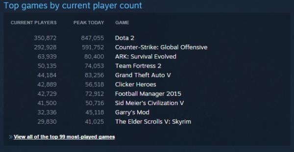 steamgames