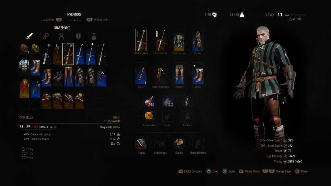 witcher_gear