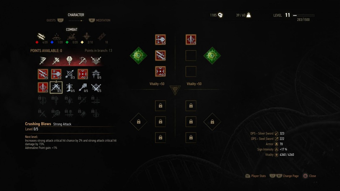 witcher_stats