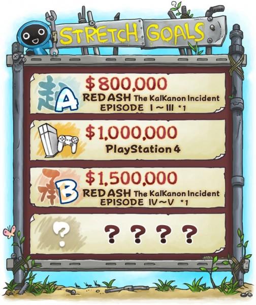 red_ash_stretch_goals