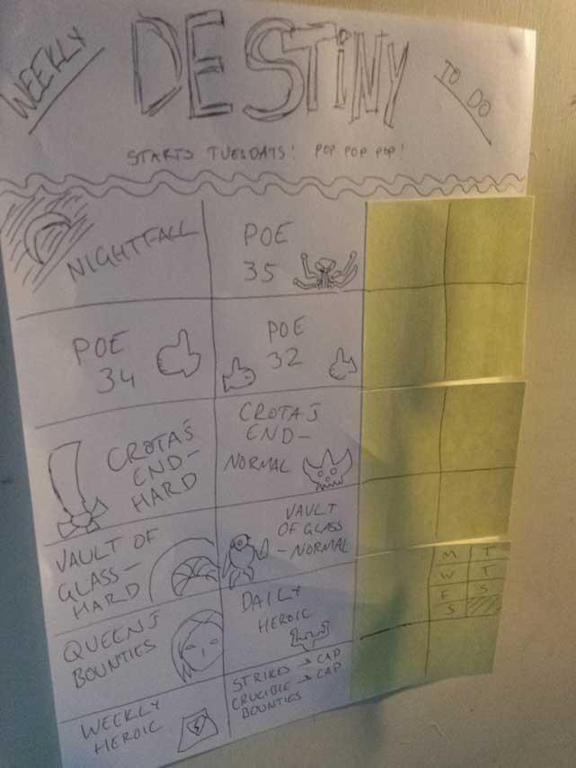 destiny_checklist