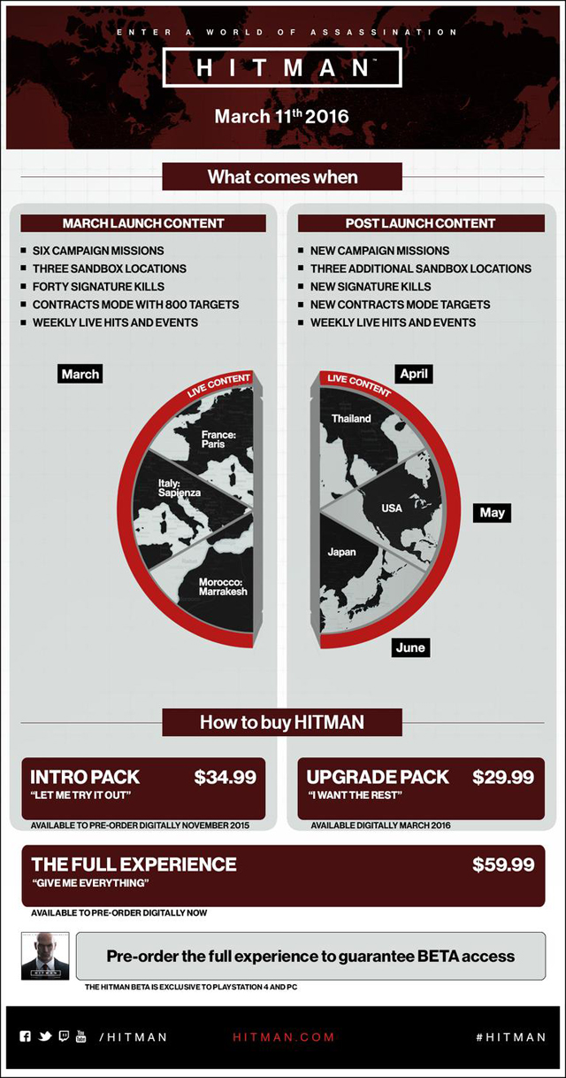 hitman_release_details_infographic