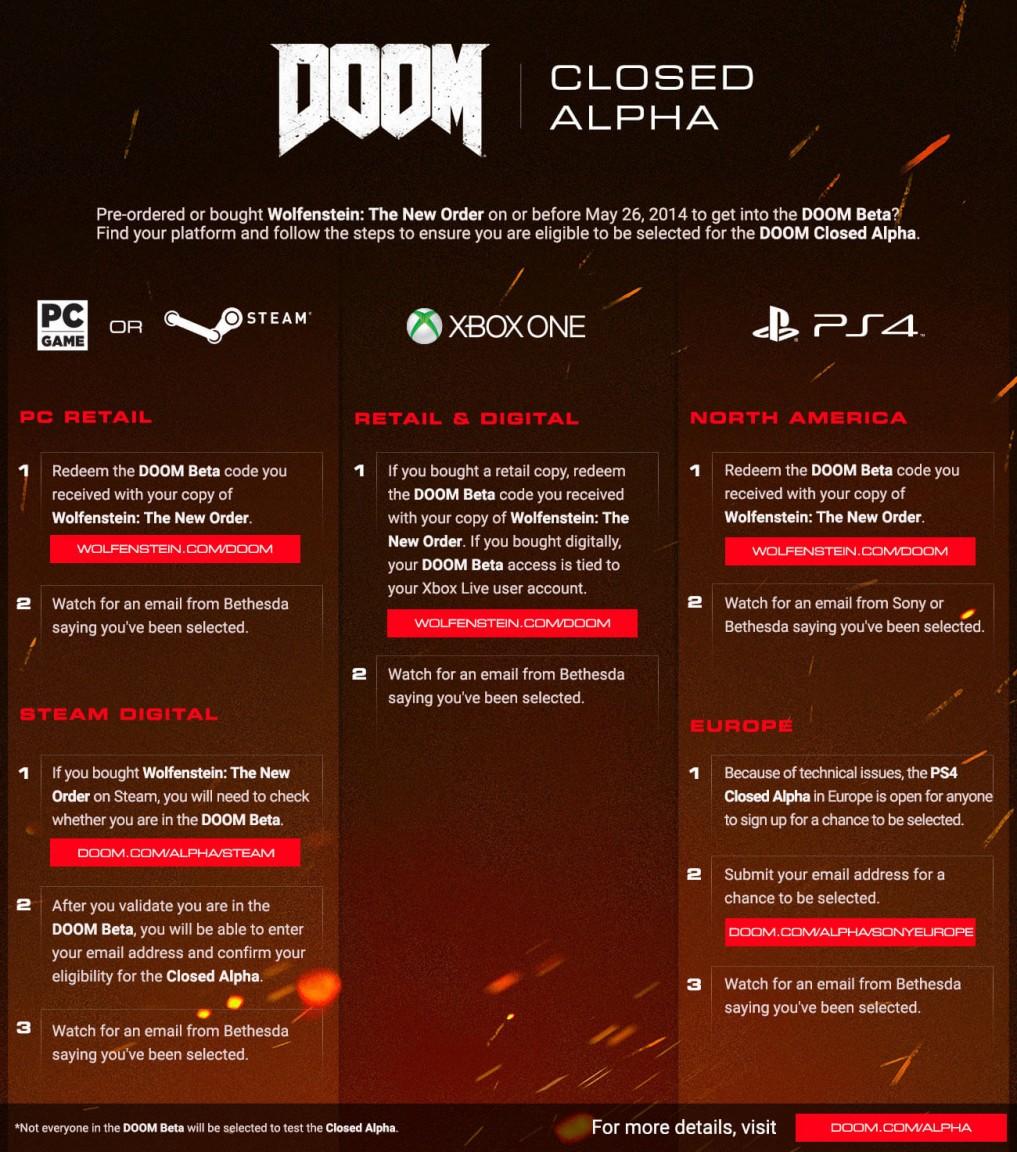 doom-alpha-infographic_FINAL_EN