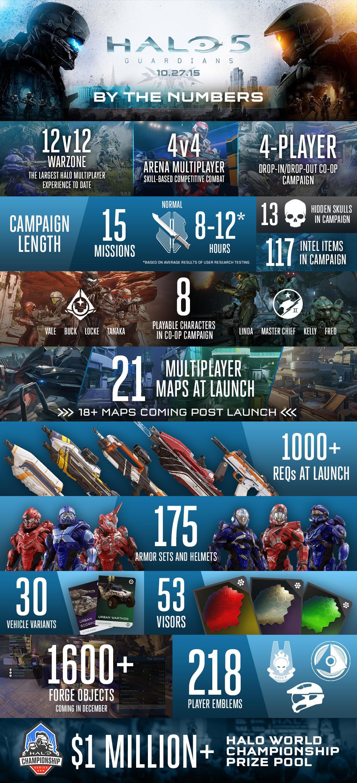 halo_5_infographic