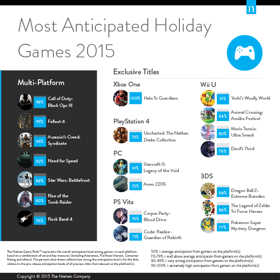 holiday-2015-games-graphic-updated