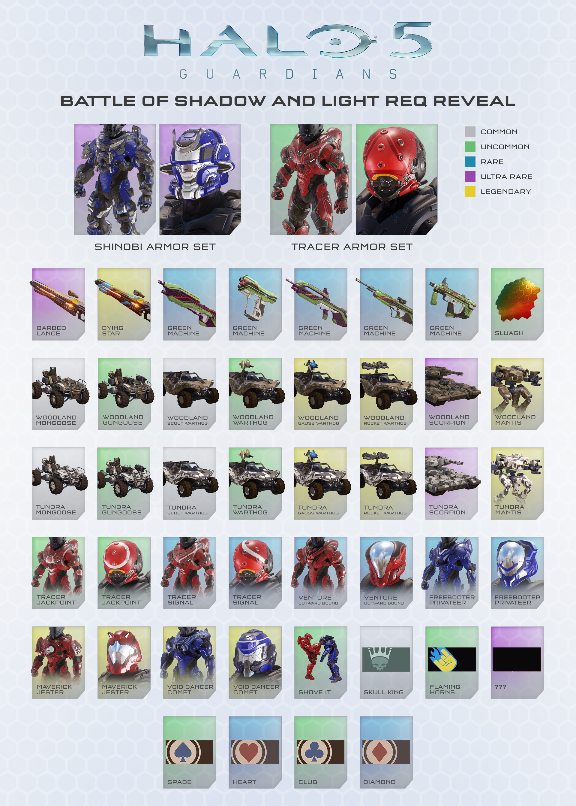 halo_5_guardians_november_update_battlef_of_shadow_and_light_req_items_list