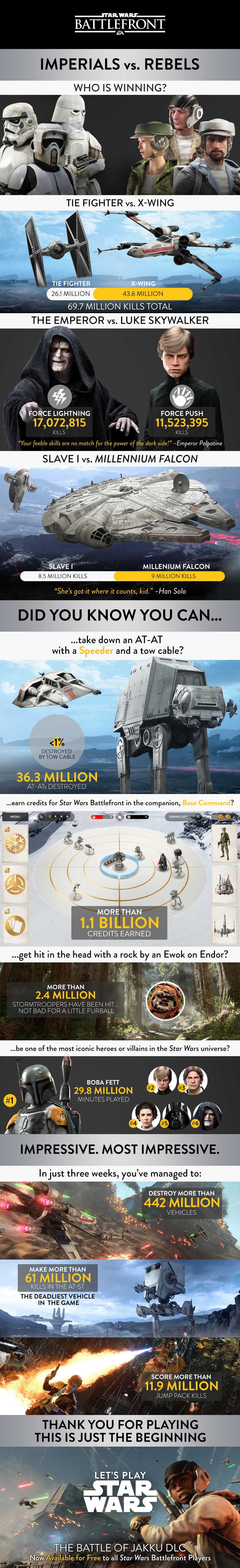 star_wars_battlefront_launch_infographic