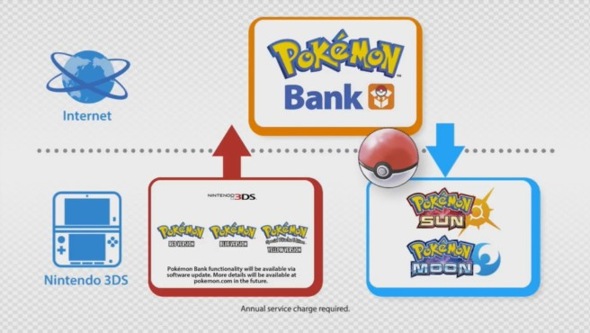 pokemon_bank_red_blue_yellow
