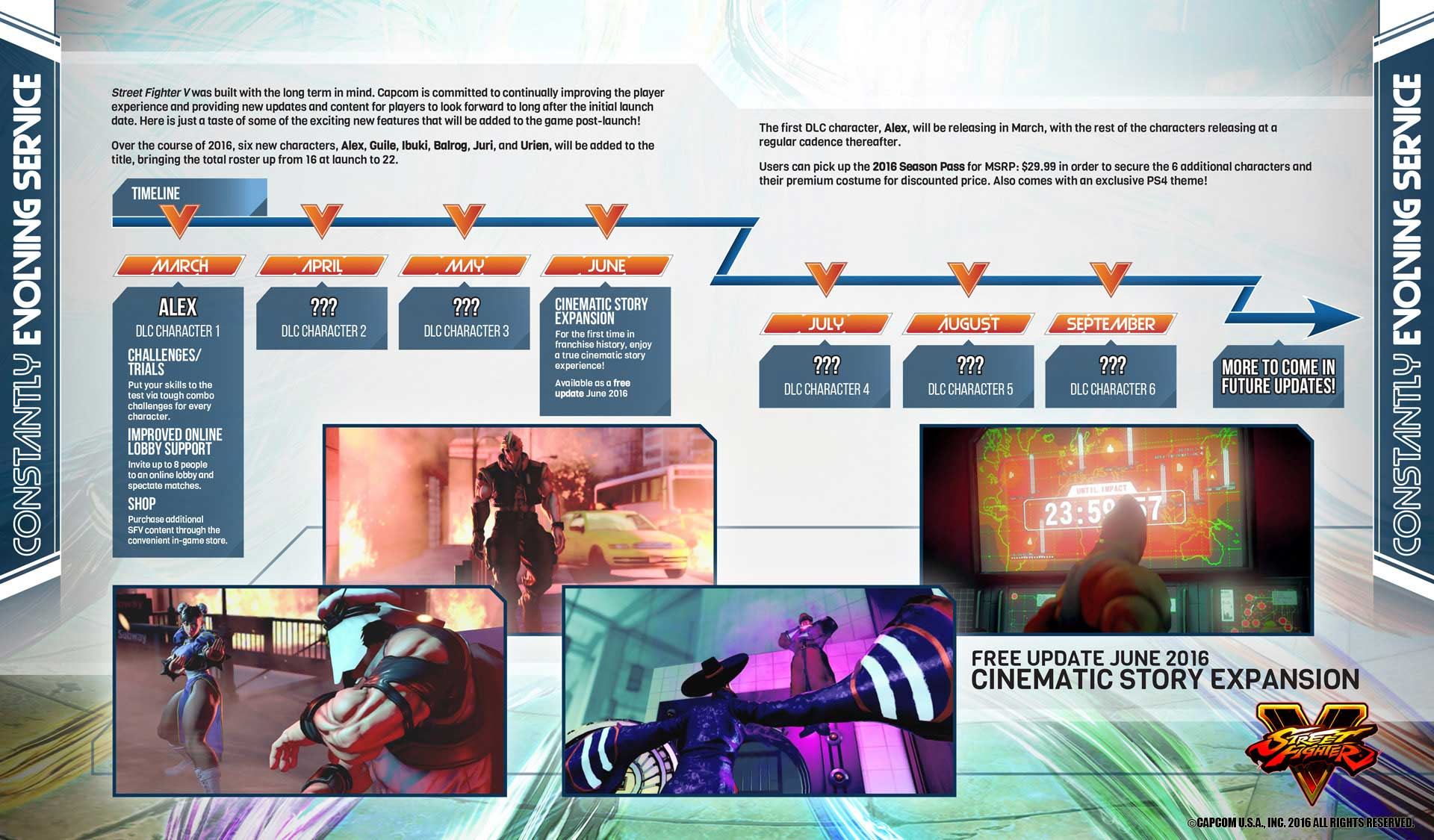 street_fighter_5_service_roadmap