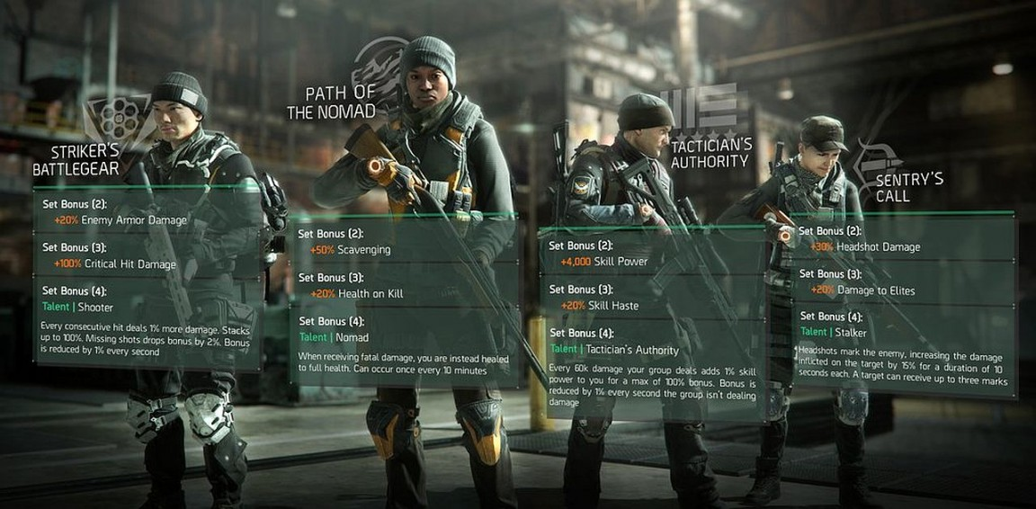the_division_gear_sets