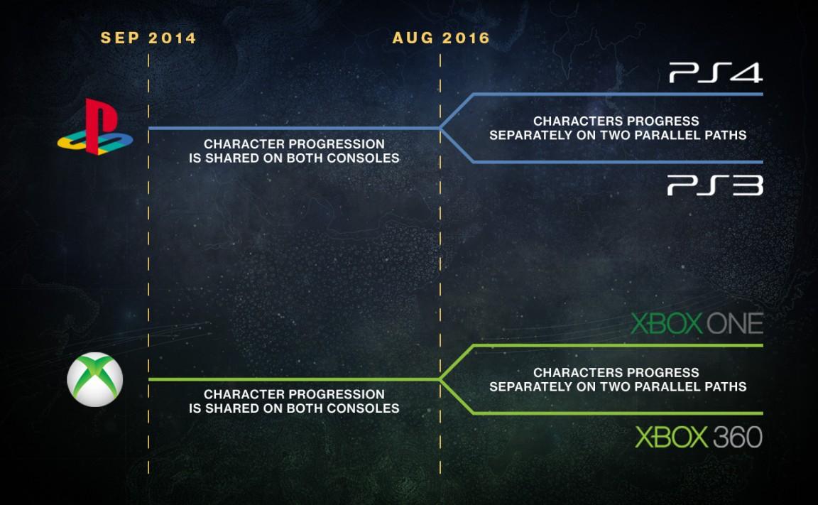 platforms_infographic