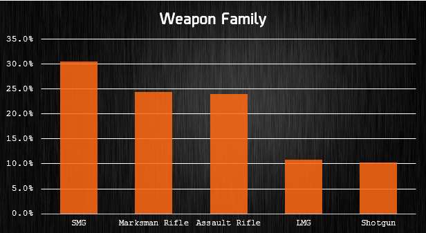 weaponfamily_asset_255949