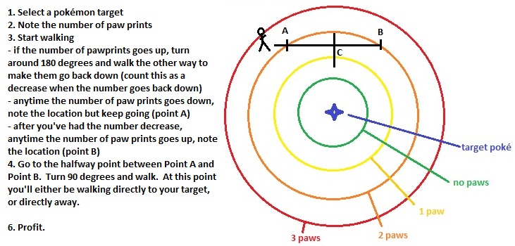 pokemon_go_location_diagram_three_steps_glitch_1