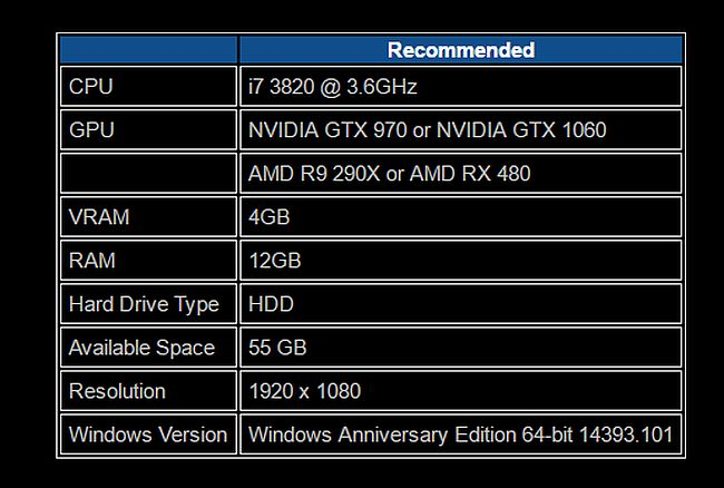 Forza Horizon 3 is gold: PC specs and Achievements listed