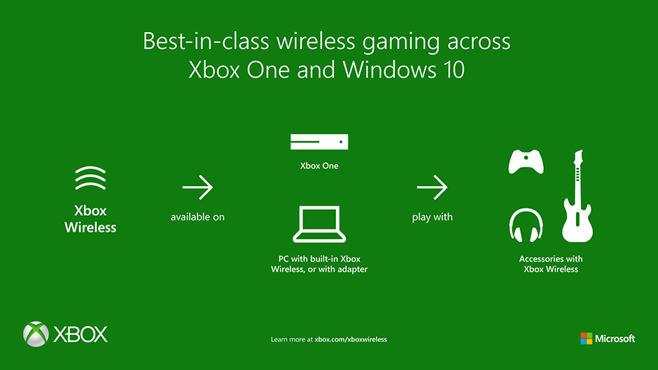 xbox_wireless