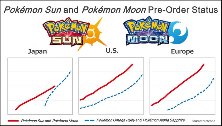 pokemon_pre-orders