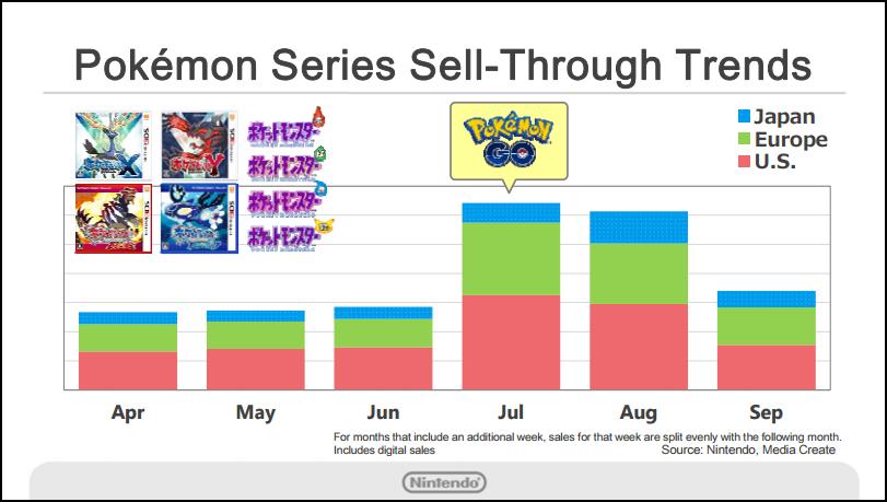 pokemon_series