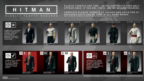 hitman_elusive_target_suit_rewards