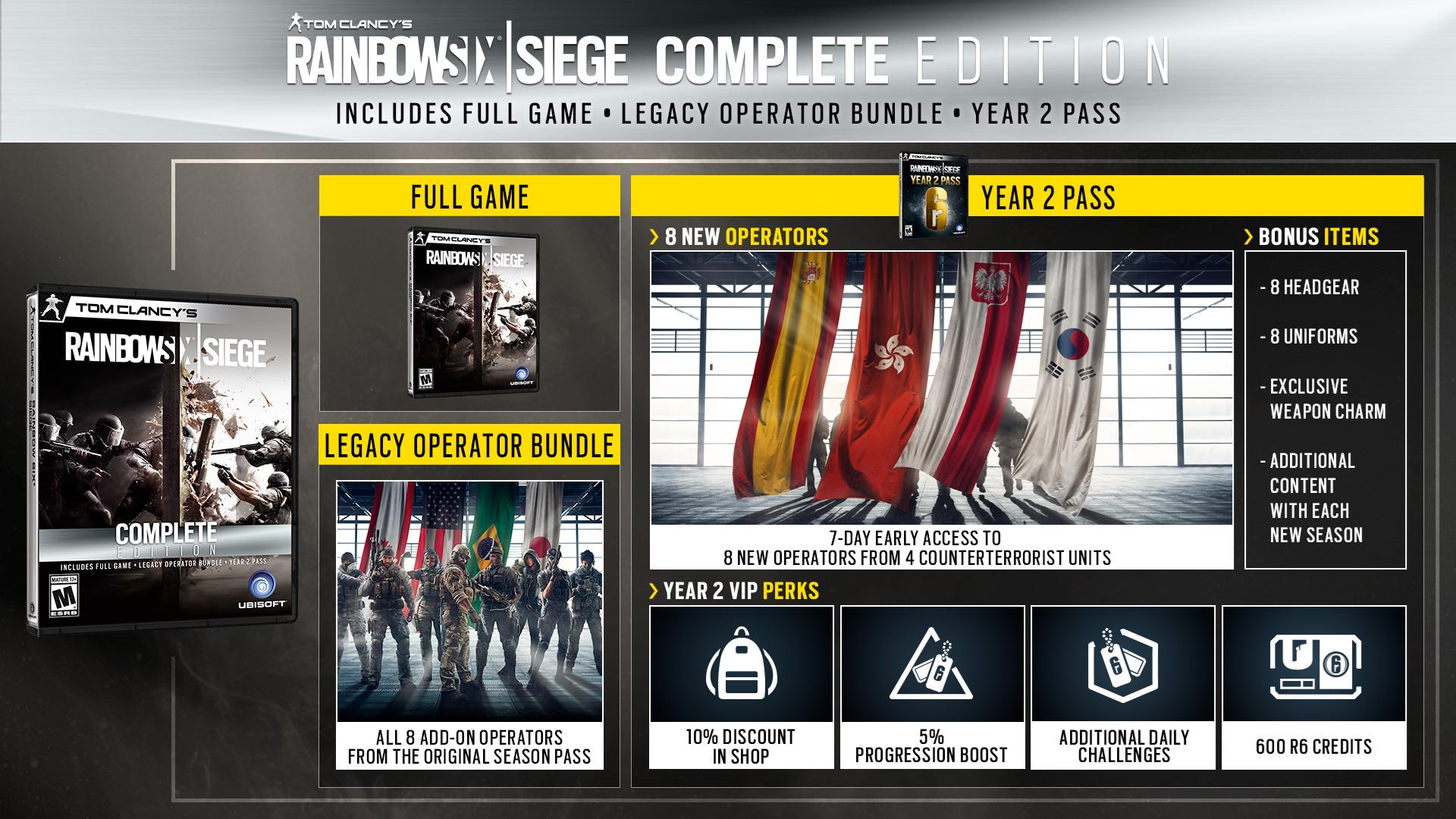 Rainbow Six Siege Year 2 roadmap revealed, includes