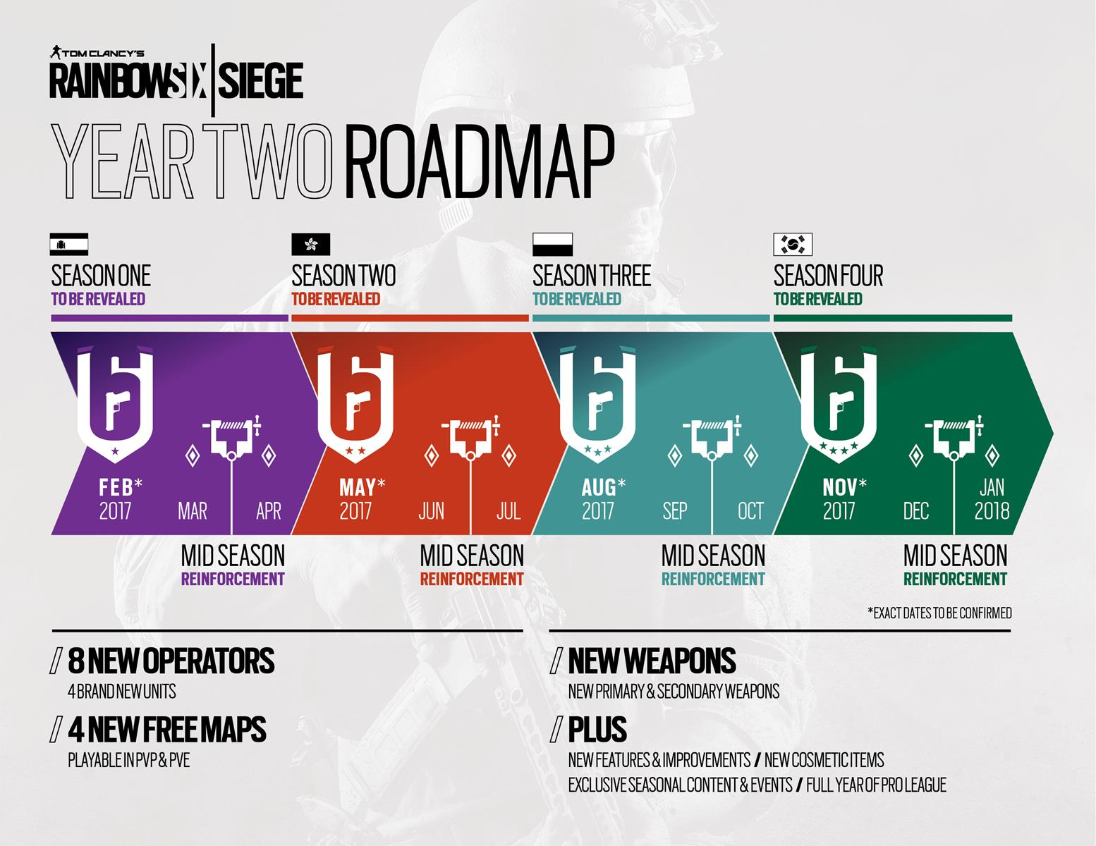 rainbow_six_siege_year_2_roadmap_1