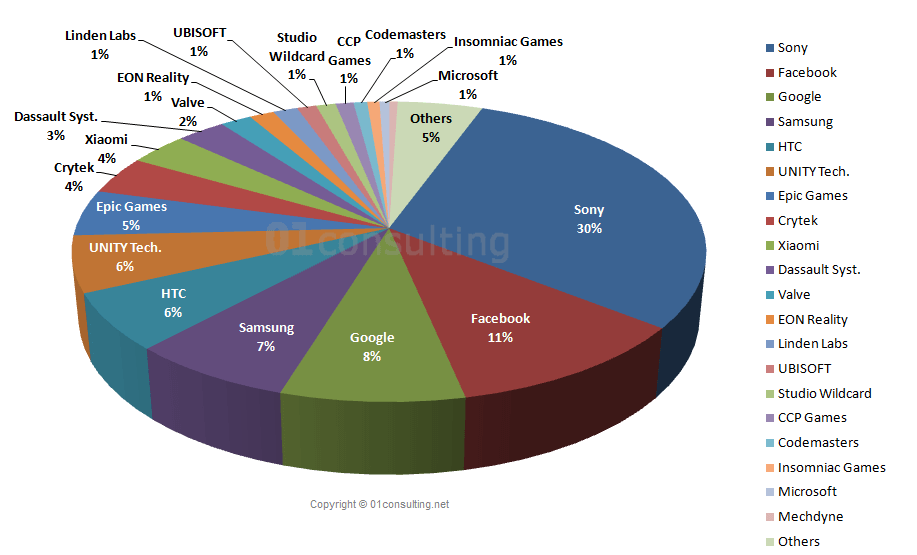vr_market_share_2016_report_1