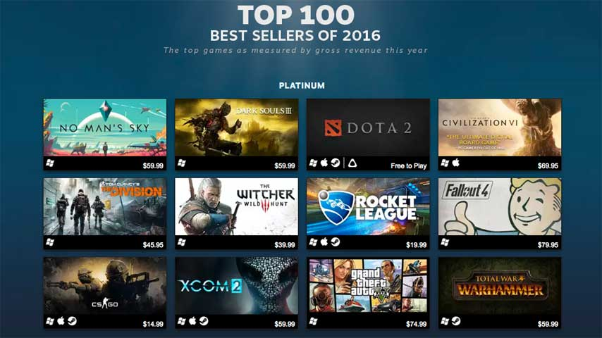 steam_top_sellers_2016_gross_revenue_platinum